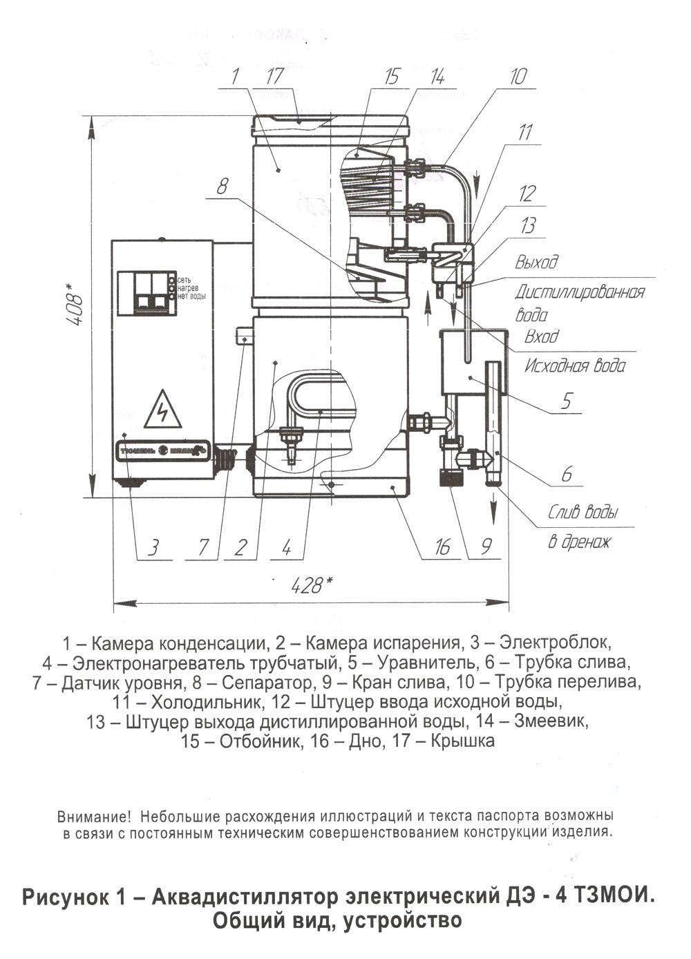 Аквадистиляторы Статьи Аквадистиллятор дэ-4 схема соединения